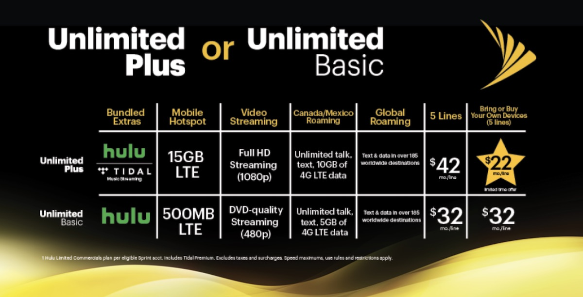 sprint launches new unlimited plus and unlimited basic phone plans