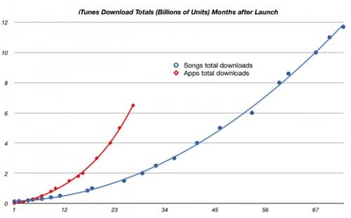 download pro