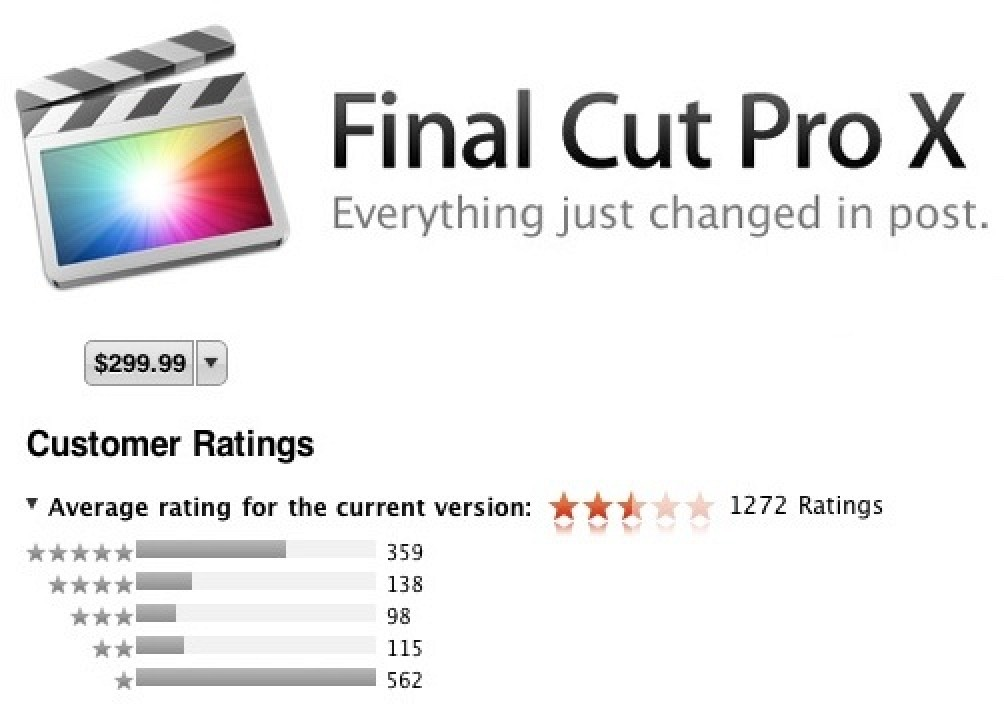 Apple Issuing Refunds for Final Cut Pro X Upon Request