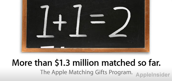 Apple and Employees Give $2.6 Million to Charity Through Donation ...