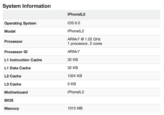 iPhone 5 Benchmarks Appear in Geekbench Showing a Dual Core, 1GHz A6