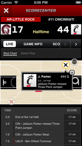 ESPN Releases Redesigned 'ScoreCenter' App for iPhone - MacRumors