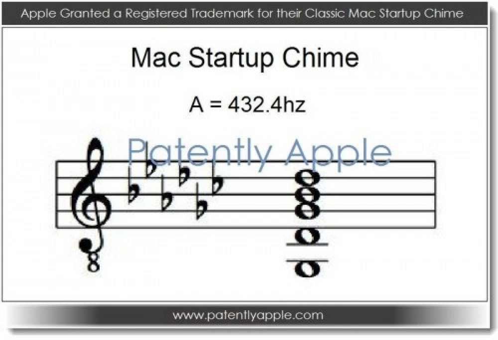 Apple Awarded Us Trademark For Mac Startup Chime Mac Rumors