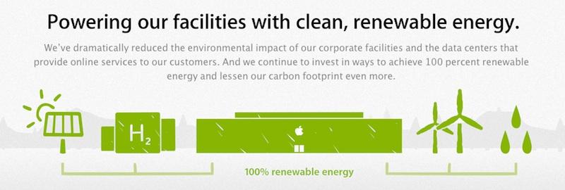 Green Product Design Jobs