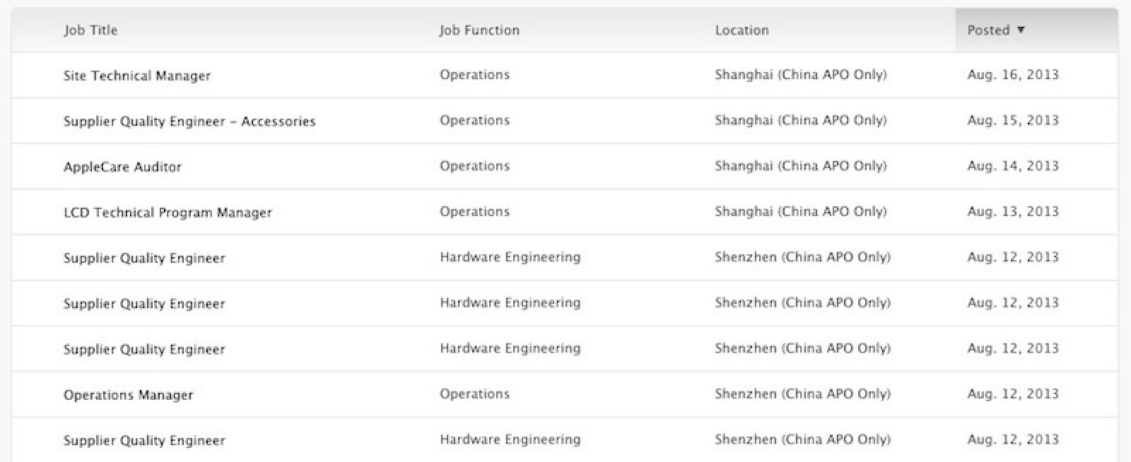 Apple Ramps Up Hiring in China with Over 250 Open