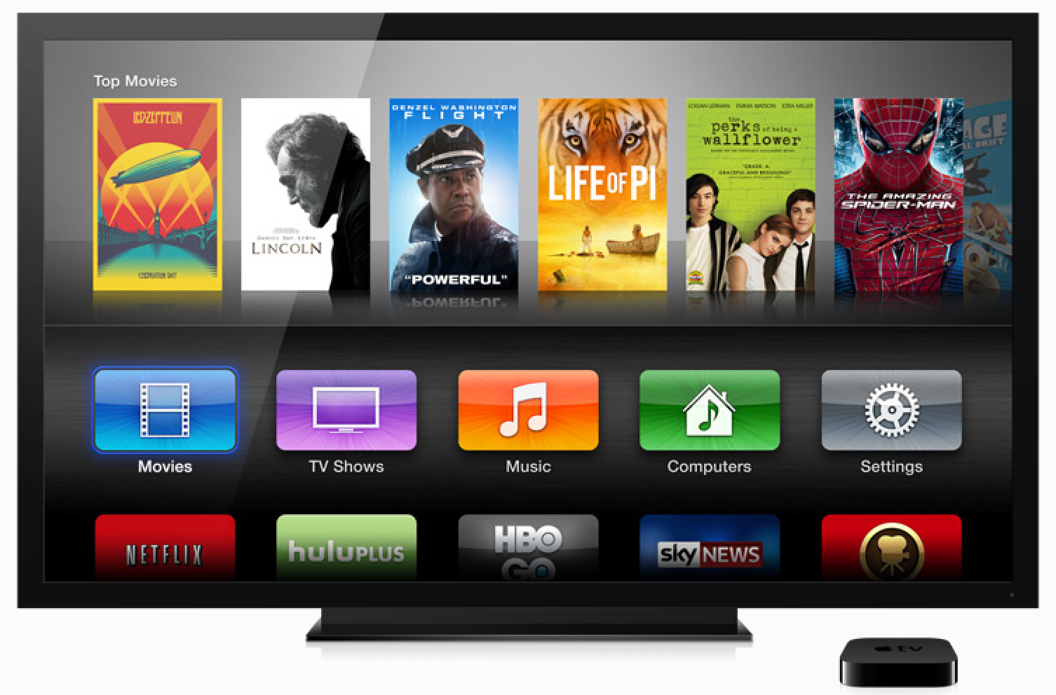 Apple Television Set Not Expected Until 2015 Or Later But