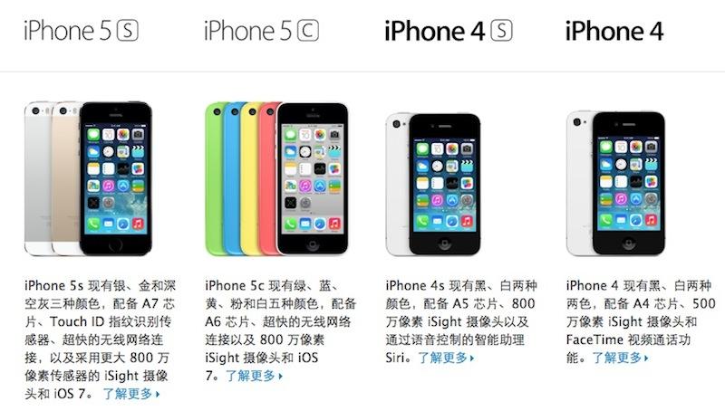 china_iphone_lineup_2013