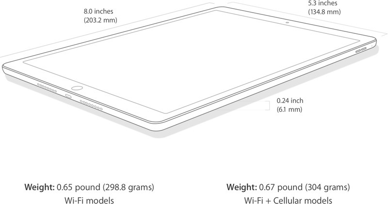 ipadmini4dimensions