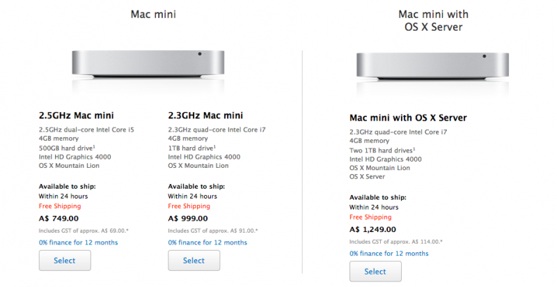 Apple Quietly Raises Prices Of Mac Mini Models In Multiple Countries