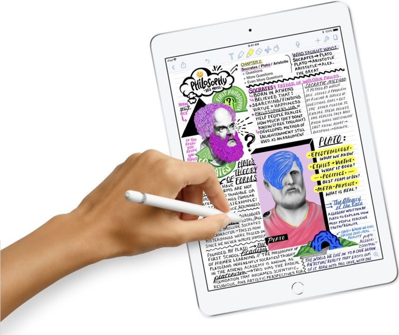 World News Guru April 04 2018 Elex Idea Blog Electronic Watchdog How To Get The Most Out Of Your New Sixth Generation Ipad
