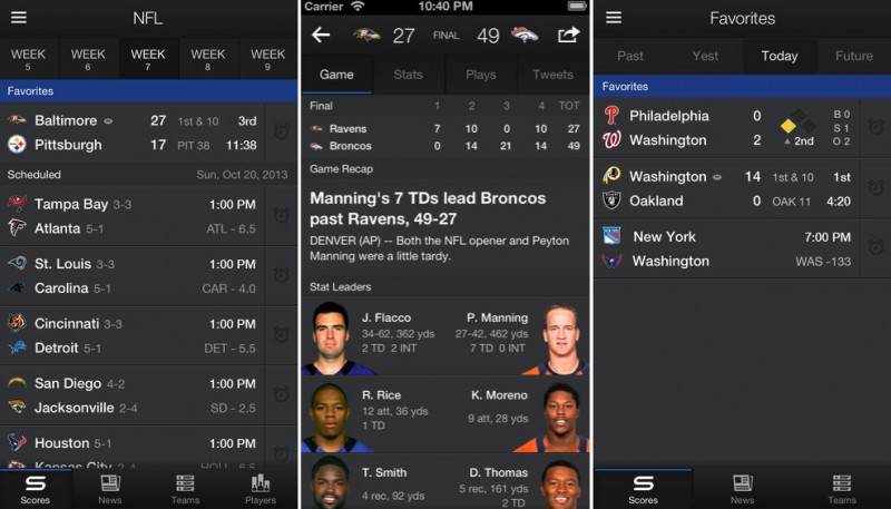 Yahoo! Sportacular Pro' Goes Universal with New Content