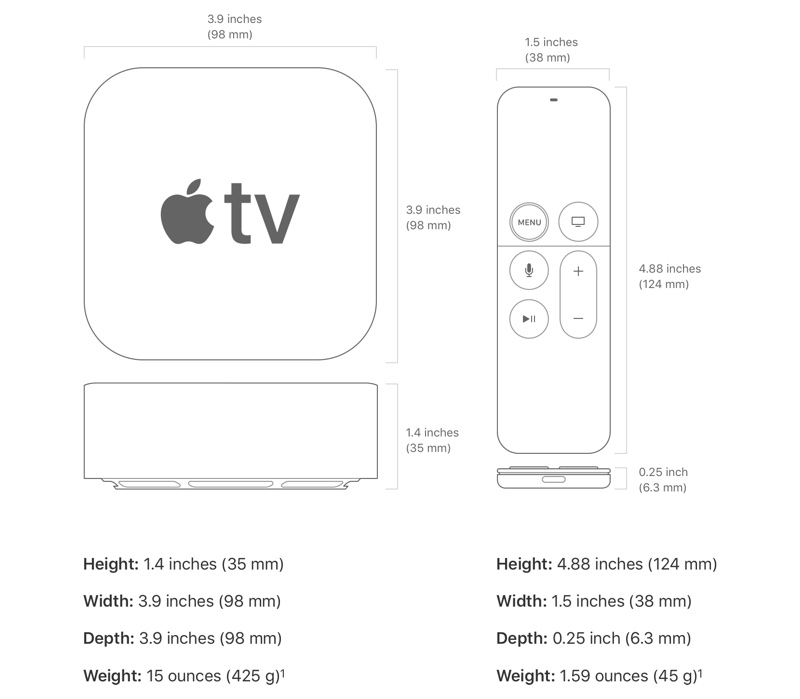 Apple TV: Now With 4K and HDR Support