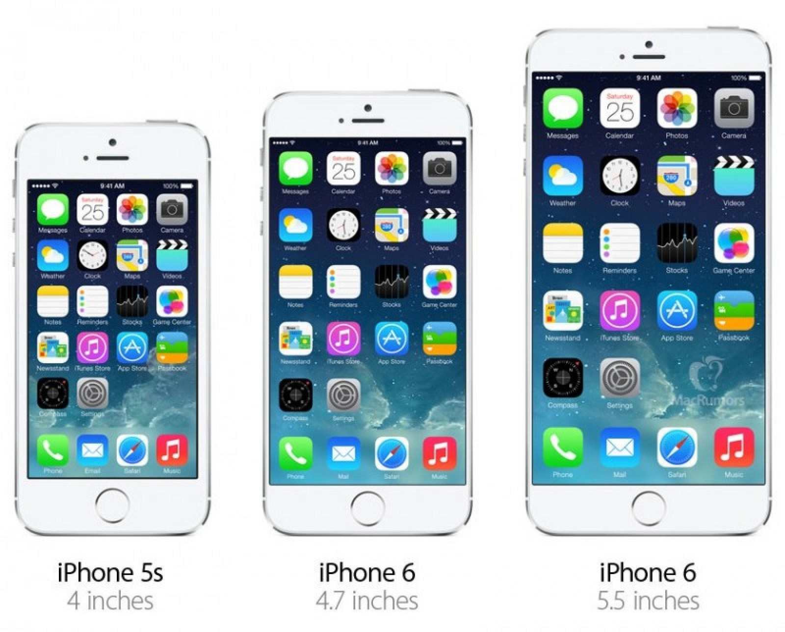 length of iphone 5 apple s sales team expressed fears iphone growth could 2981