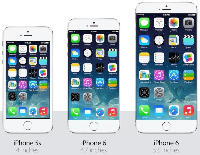 Iphone  Plus Pouce