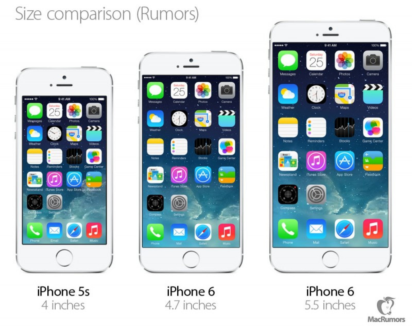 iphone 6 inches iphone 6 reportedly launching as early as september in 4 11346