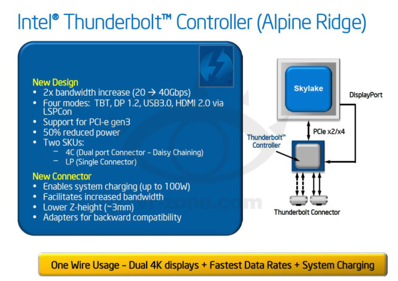 Leaked Info on Third-Generation Thunderbolt Points to 40Gbps ...