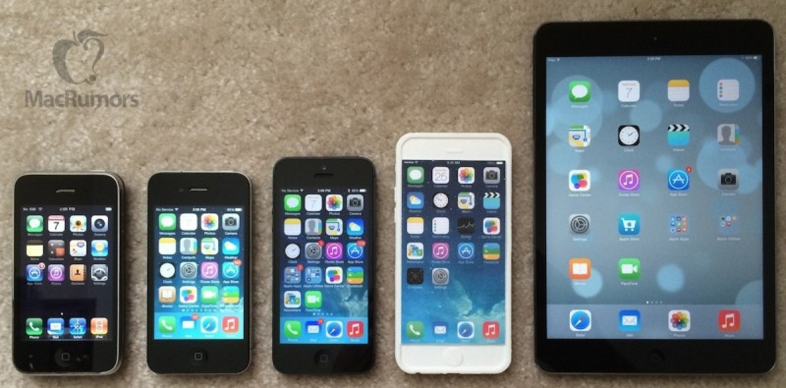 iphone 5 vs 6 on with iphone 6 and physical mockup macrumors 14614