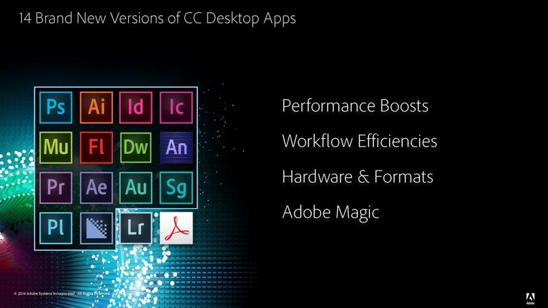 Adobe Creative Cloud   Crack Torrent Free Download - 0oPo