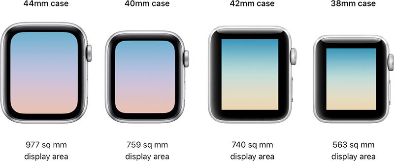 sports shoes 57b08 74f51 Apple Watch: 30% Larger Display, Thinner Body, ECG