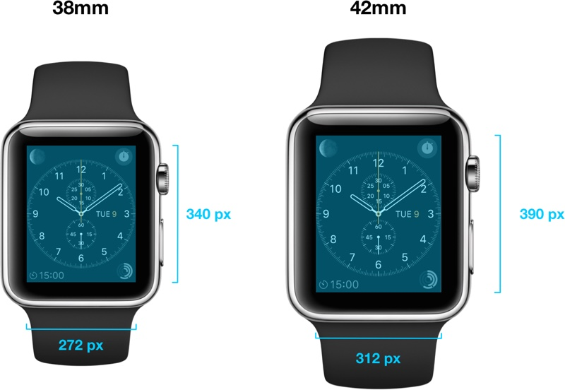 Apple Watch Screen Resolutions: 312 x 390 for 42mm Version, 272 x ...