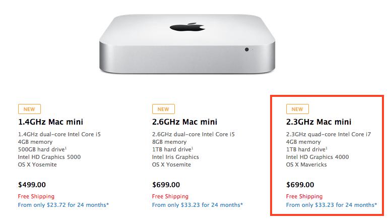 Apple Mac Mini 6,2 (Late 2012) MD388LL/A Memory Specs