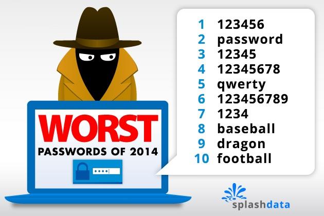 worstpasswordsof2014