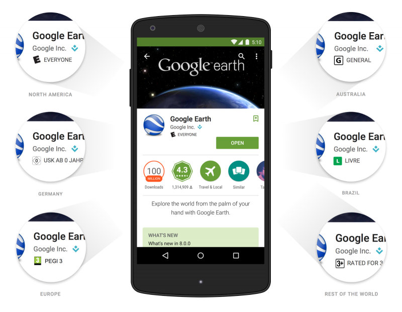 Google Now Manually Reviews Play Store Submissions, Approval Times