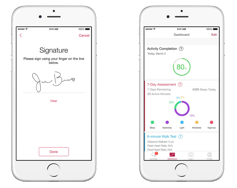 Apple Introduced Researchkit At Its Spring Forward Media Event In March With A Lineup Of Initials Apps Available That Study Asthmat Cancer