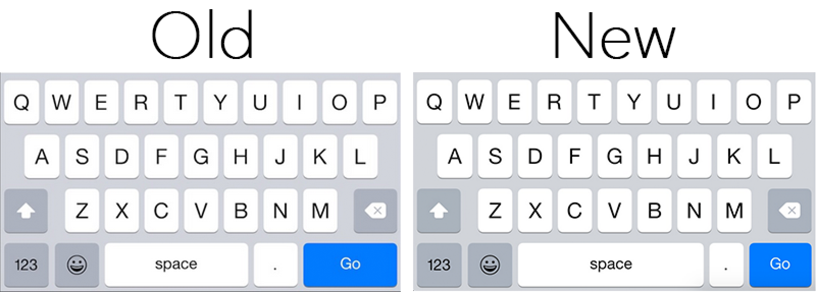 iphone 5s keyboard ios 7 apple fixes keyboard in ios 8 3 beta so searches don t 17479