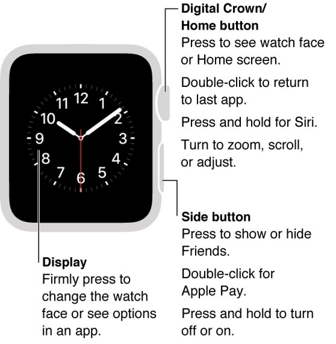 Clock Display For Mac