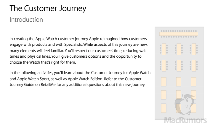 Customer Journey Apple Watch