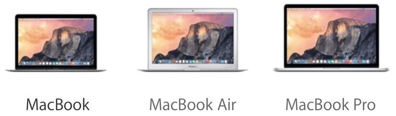 buyer's guide deals on MacRumors - Mac Rumors: Apple Mac ...