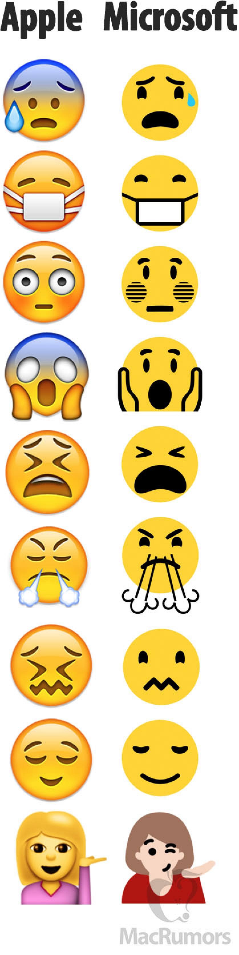 Microsoft Updates Windows 10 Emoji To Resemble Apple S