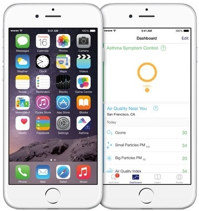 Researchkit app drawing return visits at rates rivaling for Blueprint sketch app