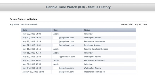 pebbletimereview