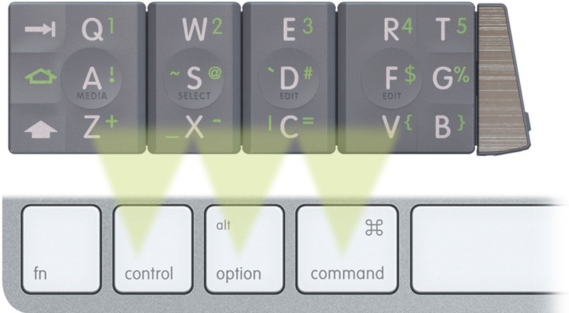 modkeys