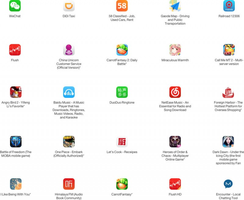 Apple Lists Top 25 Apps Compromised by XcodeGhost Malware - MacRumors