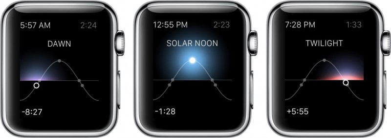 Apple Watch Time Travel 4
