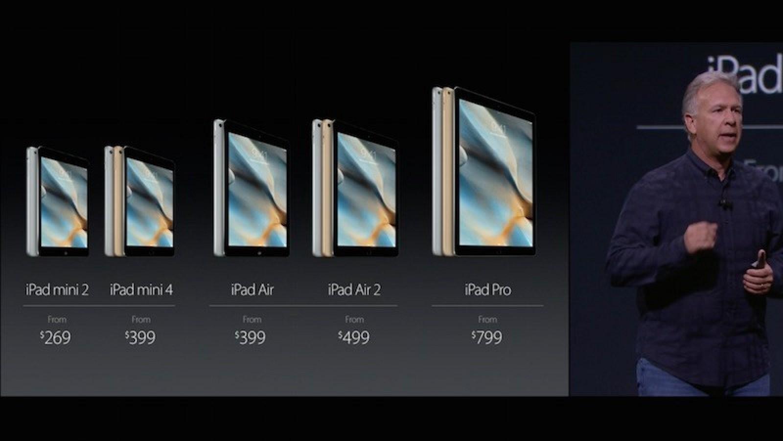 iPad-fila-2015