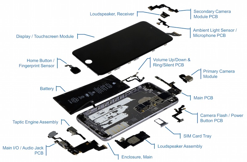 iphone 6 parts iphone 6s plus component costs estimated to begin at 236 11373