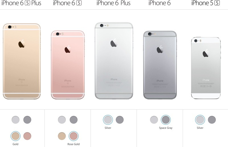 Apple Discontinues Gold Color Options For Older IPhone 6 Plus