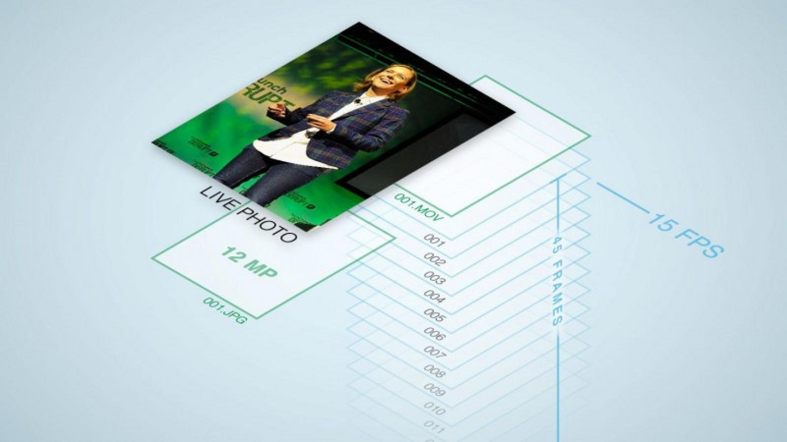Beste Bild Framing Form Lieferanten Bilder - Benutzerdefinierte ...