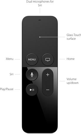 Siri-Remote-Labeled