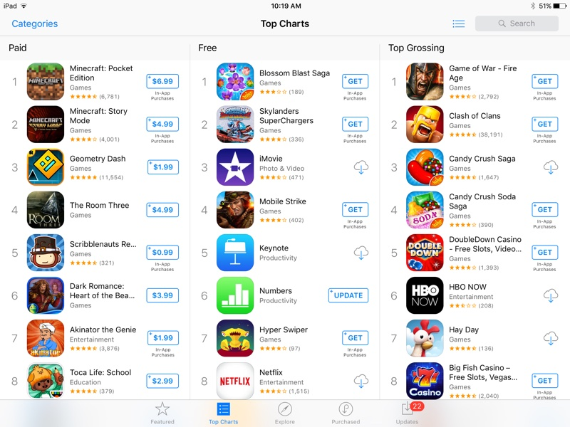 Top free apps for ios