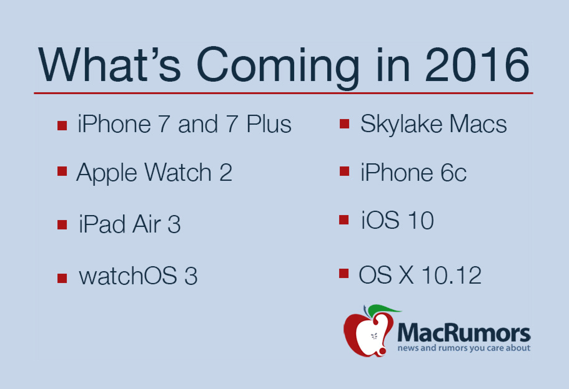 Apple products apple products png - What S Coming From Apple In 2016 Apple Watch 2 Iphone 6c Iphone 7 Skylake Macbooks And More Mac Rumors