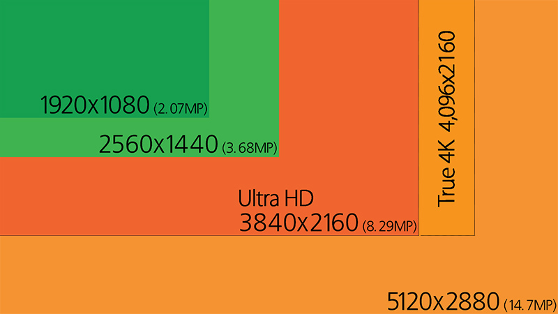 4K and 5K Display Buyer's Guide for Macs - MacRumors