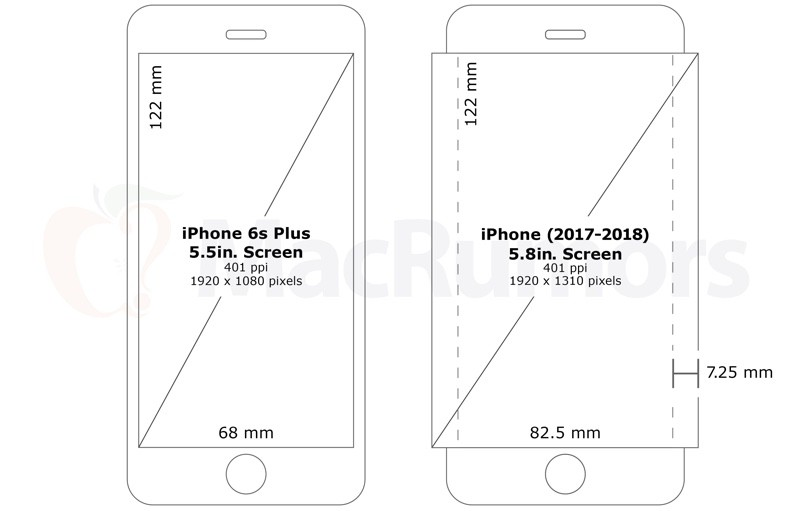 r 5 8 Inch OLED iPhone Screen Could Allow for Wraparound