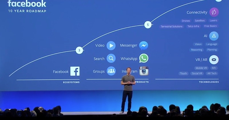 facebook10yearroadmap
