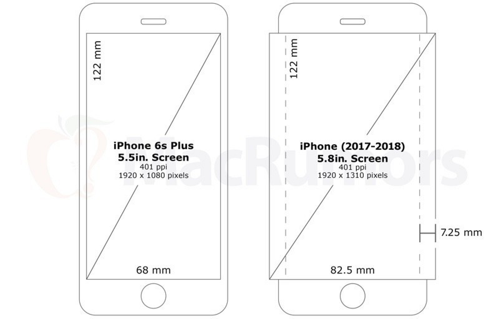 iphone 5 screen dimensions samsung again rumored to be exclusive supplier of 5 8 inch 9745