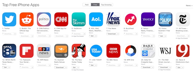 Twitter Moves to 'News' Category in App Store to Boost